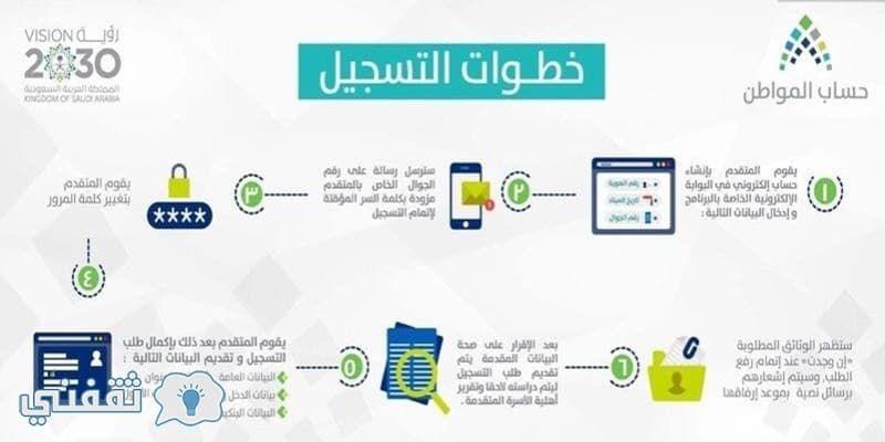 تسجيل في حساب المواطن