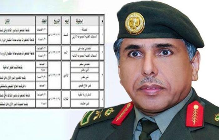 السعودية: لأول مرة يتم نشر قائمة بأسماء ومهن الوافدين الذين سيتم ترحيلهم وهذه أكثر المحافظات السعودية