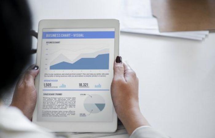 ما هو التداول و أهم المؤشرات الأسهم المالية العالمية؟